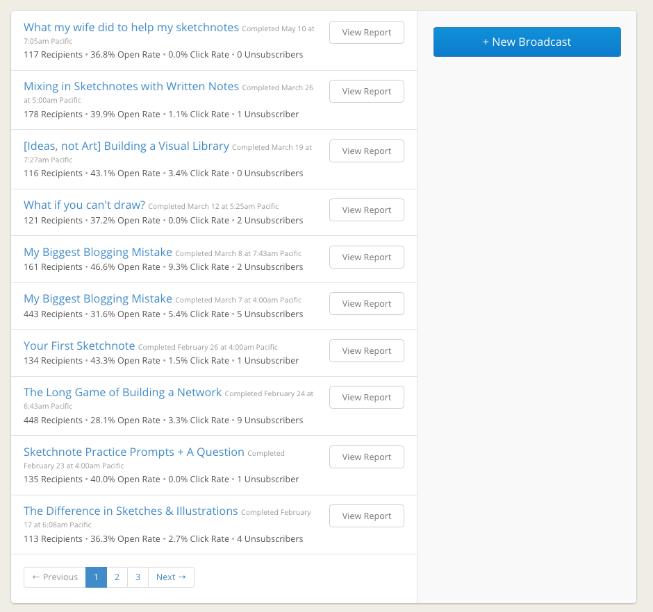Schedule your newsletters with convertkit