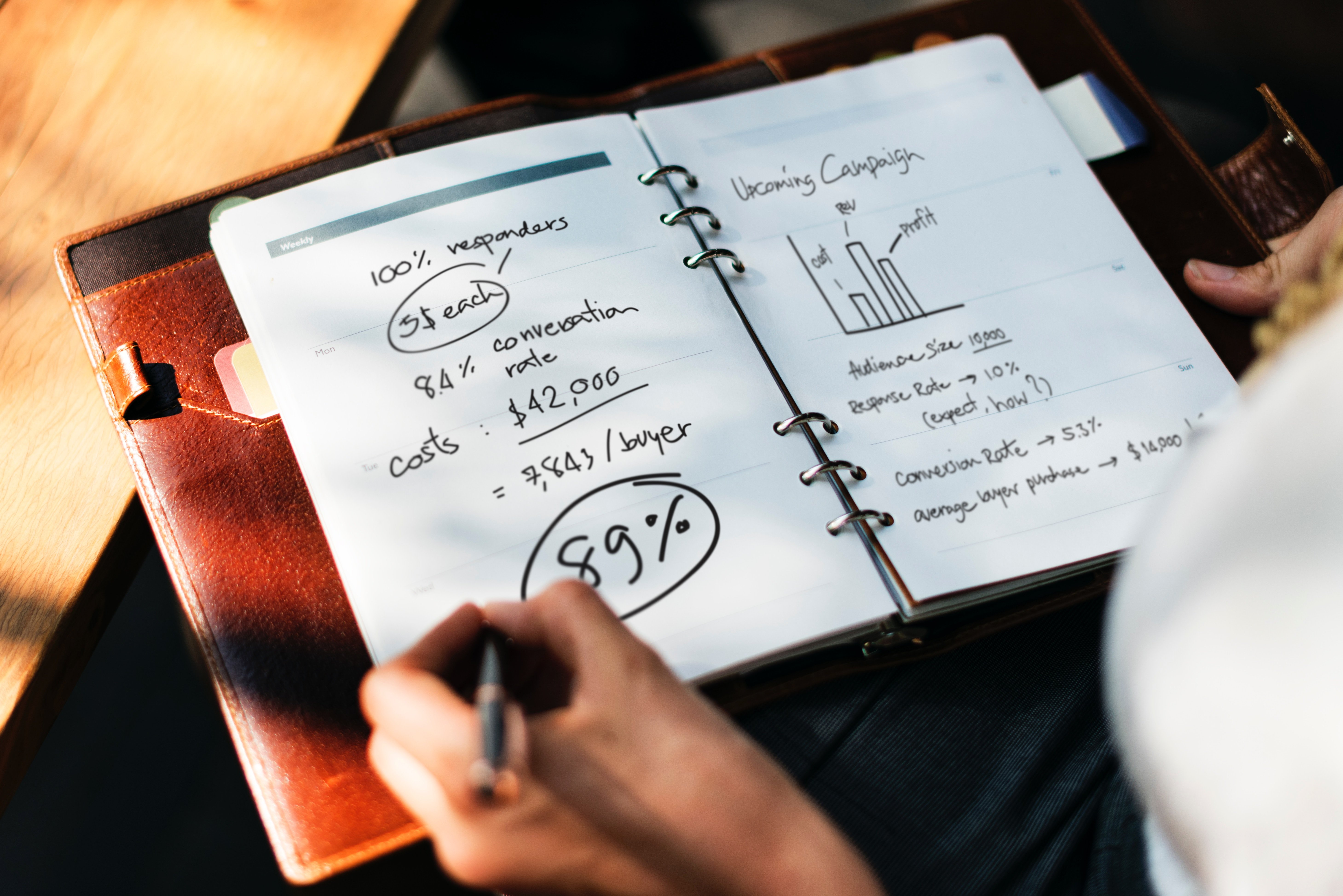 Simple ways to stay on top of your business finances